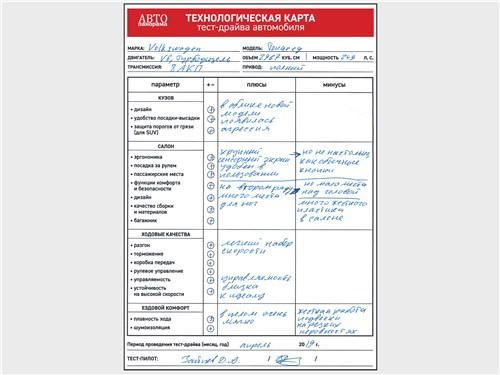 Карта тест-драйва Volkswagen Touareg 3.0 TDI 2019