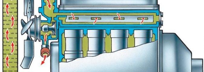 Системы охлаждения двигателя: структура, принцип действия