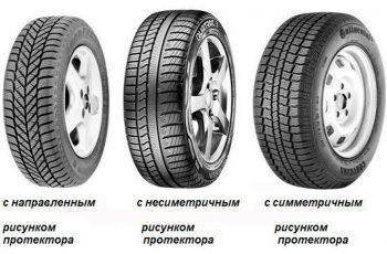 Отличительные особенности летних шин