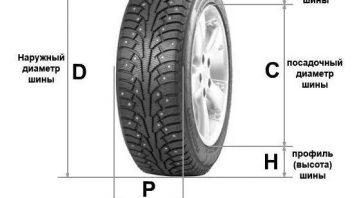Подбор шин по характеристикам: советы автолюбителям